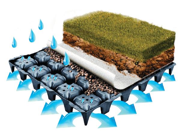Dachbepflanzungen mit Drainroof