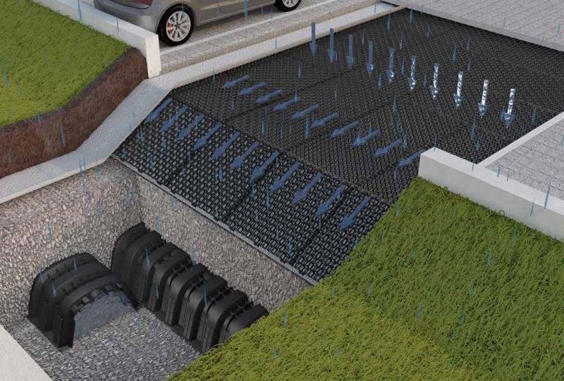 GEOCELL Entwässerungs-System